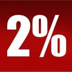 Paskirk savo 2 % GPM VILNIAUS KREPŠINIO LYGAI - tau tai NIEKO NEKAINUOJA !