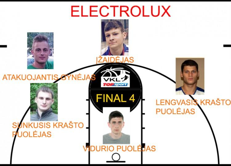 Electrolux: nugalėtojų mentalitetas